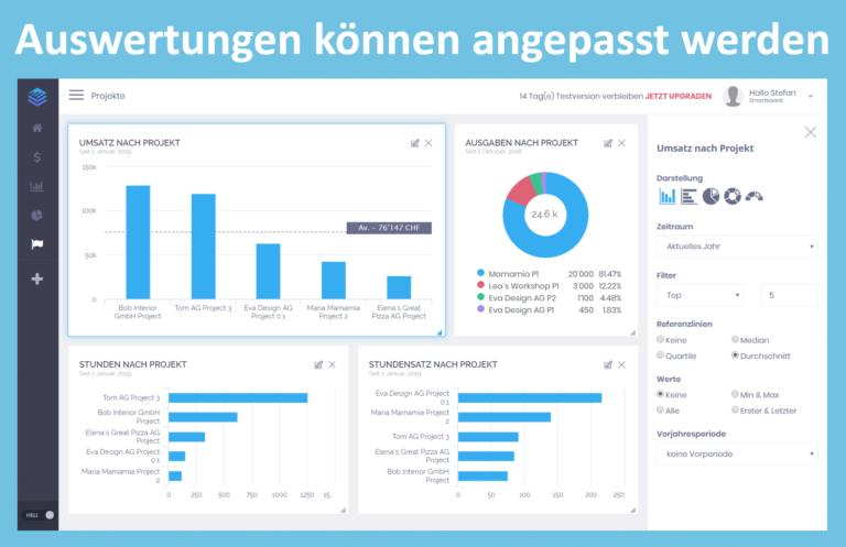 Smartboard DE 3-Projekte