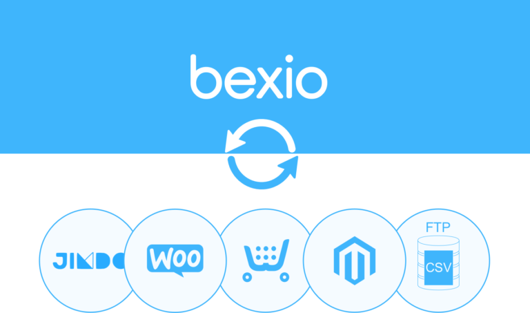 Synceria shop integrations bexio