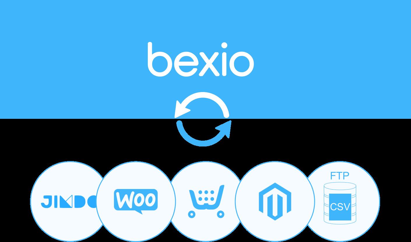synceria neues add on in bexio bexio. Black Bedroom Furniture Sets. Home Design Ideas